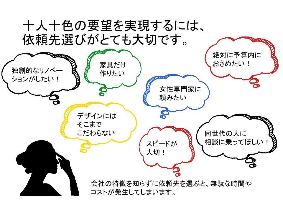 「リノベの最新情報」の「チラ見せ!!5/28日開催リノベりすセミナー当日内容をご紹介!」